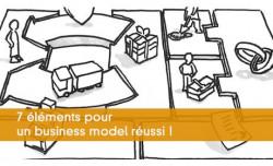7 éléments pour un business model réussi
