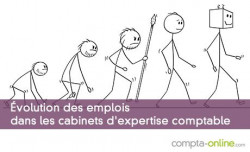 Évolution des emplois dans les cabinets d'expertise comptable