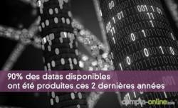 90% des datas disponibles ont été produites ces 2 dernières années