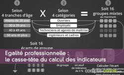 Egalité professionnelle : le casse-tête du calcul des indicateurs